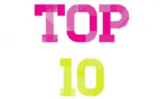 Top-101