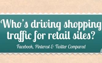 reseau-e_commerce
