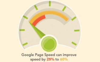 google-page-speed