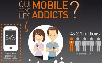 Mobile-Addicts