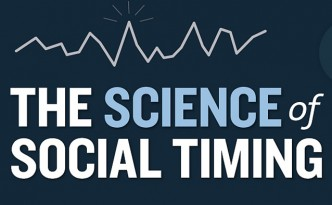 science-of-social-timing-infographic