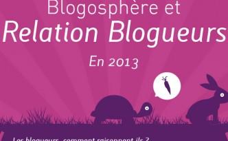 Relation-Blogueurs