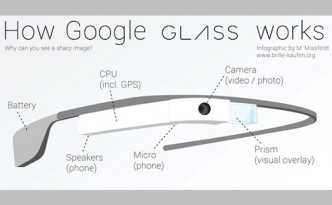 google-glass-secrets