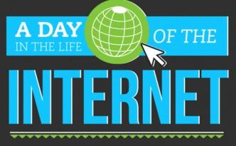 une-journee-sur-internet